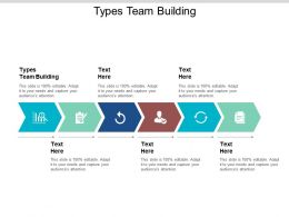 Types Team Building Ppt Powerpoint Presentation Summary Shapes Cpb