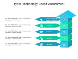 Types Technology Based Assessment Ppt Powerpoint Presentation Gallery Infographic Template Cpb