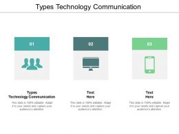 Types Technology Communication Ppt Powerpoint Presentation Professional Examples Cpb
