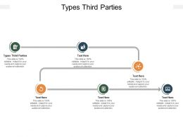 Types Third Parties Ppt Powerpoint Presentation Ideas Rules Cpb