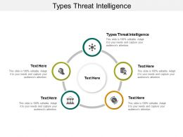 Types Threat Intelligence Ppt Powerpoint Presentation Summary Show Cpb