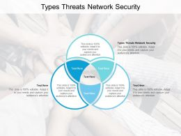 Types Threats Network Security Ppt Powerpoint Presentation Ideas Example Cpb