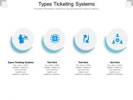 Types Ticketing Systems Ppt Powerpoint Presentation Layouts Graphic Tips Cpb
