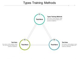 Types Training Methods Ppt Powerpoint Presentation Infographic Cpb