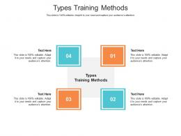 Types Training Methods Ppt Powerpoint Presentation Visual Aids Professional Cpb