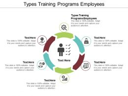 Types Training Programs Employees Ppt Powerpoint Presentation Infographics Deck Cpb