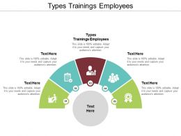 Types Trainings Employees Ppt Powerpoint Presentation Slides Themes Cpb