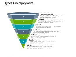 Types Unemployment Ppt Powerpoint Presentation Icon Model Cpb