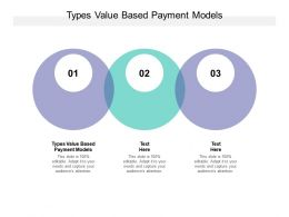 Types Value Based Payment Models Ppt Powerpoint Presentation Pictures Cpb