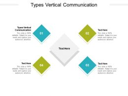 Types Vertical Communication Ppt Powerpoint Presentation Gallery Cpb