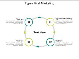 Types Viral Marketing Ppt Powerpoint Presentation Styles Templates Cpb