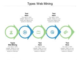 Types Web Mining Ppt Powerpoint Presentation Show Example Cpb