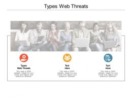 Types Web Threats Ppt Powerpoint Presentation Professional Smartart Cpb