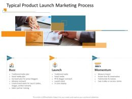 Typical Product Launch Marketing Process Event Ppt Powerpoint Presentation Ideas Shapes