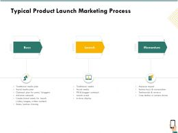 Typical Product Launch Marketing Process Momentum Ppt Icon Guide