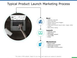 Typical Product Launch Marketing Process Momentum Ppt Powerpoint Slides