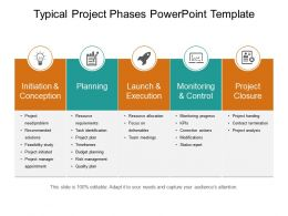 Typical Project Phases Powerpoint Template