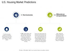 U S Housing Market Predictions Commercial Real Estate Property Management Ppt File Graphics