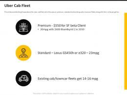 Uber Pitch Deck Cab Fleet Ppt Powerpoint Presentation Icon Templates
