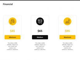 Uber Pitch Deck Financial Ppt Powerpoint Presentation Model Elements