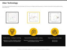 Uber Technology Ppt Powerpoint Presentation Show Themes