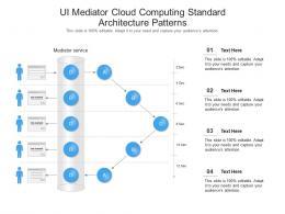 UI Mediator Cloud Computing Standard Architecture Patterns Ppt Presentation Diagram