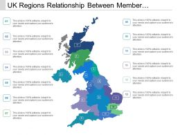 Uk Regions Relationship Between Member Countries