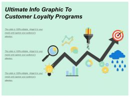 Ultimate Info Graphic To Customer Loyalty Programs