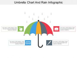 Umbrella Chart And Rain Infographic