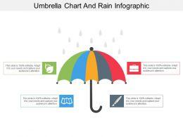 umbrella_chart_and_rain_infographic_Slide01
