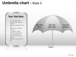 umbrella_chart_style_1_powerpoint_presentation_slides_Slide01