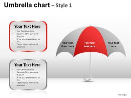 umbrella_chart_style_1_powerpoint_presentation_slides_Slide03