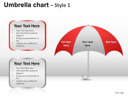 umbrella_chart_style_1_powerpoint_presentation_slides_Slide04
