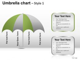umbrella_chart_style_1_powerpoint_presentation_slides_Slide05
