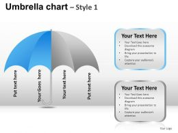 umbrella_chart_style_1_powerpoint_presentation_slides_Slide06