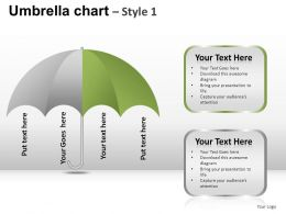 umbrella_chart_style_1_powerpoint_presentation_slides_Slide07