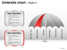 umbrella_chart_style_1_powerpoint_presentation_slides_Slide10