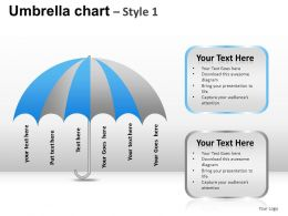 umbrella_chart_style_1_powerpoint_presentation_slides_Slide11