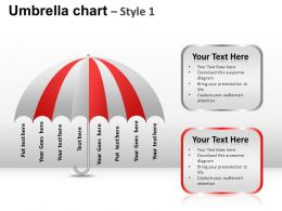 umbrella_chart_style_1_powerpoint_presentation_slides_Slide19