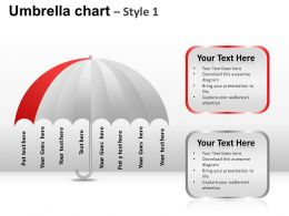umbrella_chart_style_1_powerpoint_presentation_slides_Slide21
