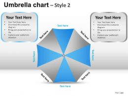 Umbrella Chart Style 2 Powerpoint Presentation Slides