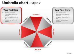umbrella_chart_style_2_powerpoint_presentation_slides_Slide02
