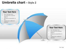 umbrella_chart_style_2_powerpoint_presentation_slides_Slide03
