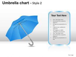 umbrella_chart_style_2_powerpoint_presentation_slides_Slide07