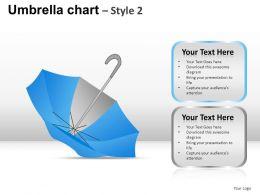 umbrella_chart_style_2_powerpoint_presentation_slides_Slide09