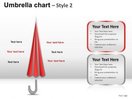 umbrella_chart_style_2_powerpoint_presentation_slides_Slide10