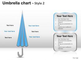 umbrella_chart_style_2_powerpoint_presentation_slides_Slide11