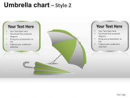 umbrella_chart_style_2_powerpoint_presentation_slides_Slide15