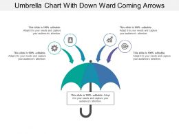 Umbrella Chart With Down Ward Coming Arrows