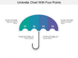 Umbrella Chart With Four Points